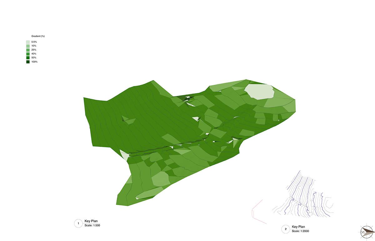03-Site Model