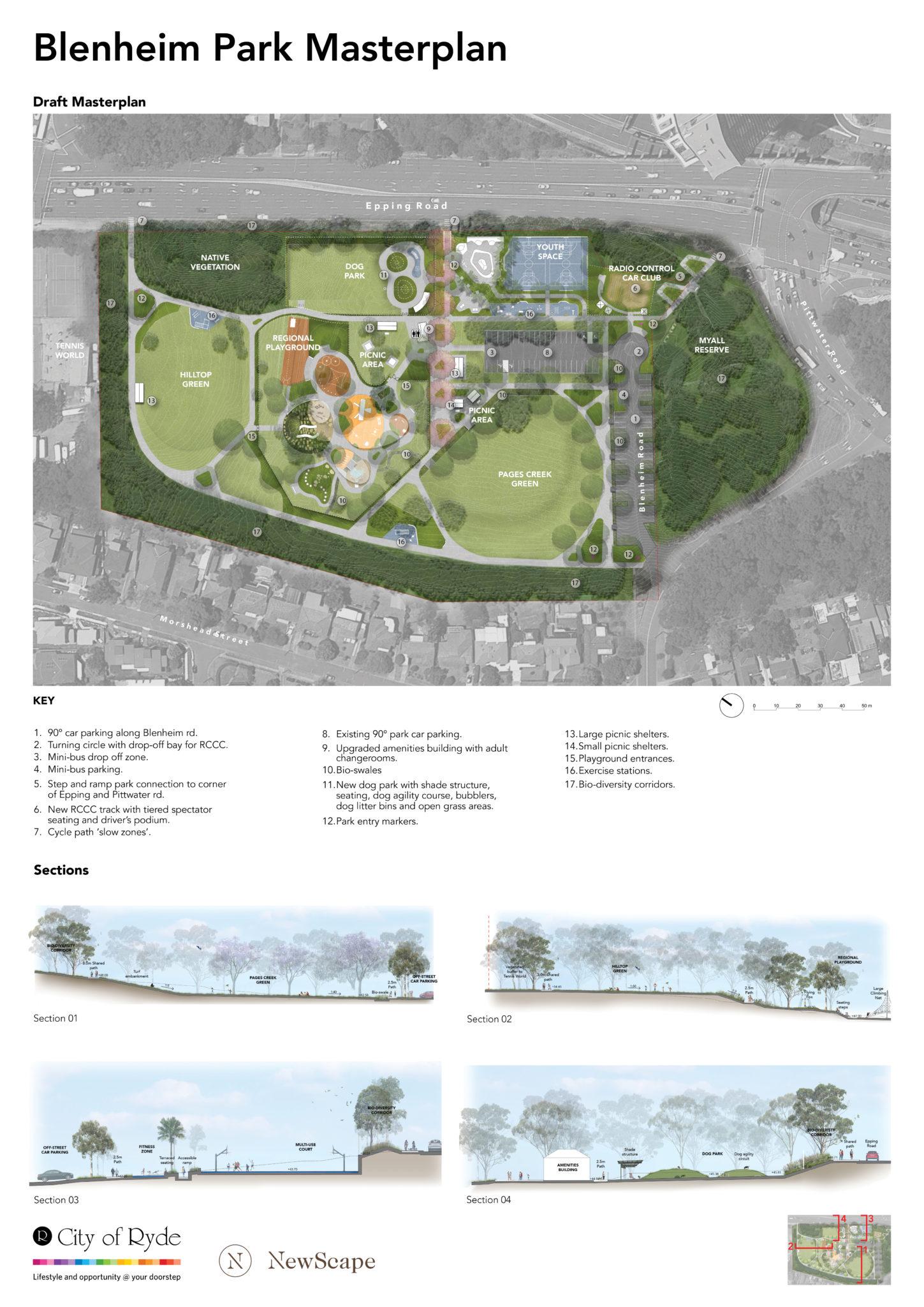 Blenheim Park Masterplan